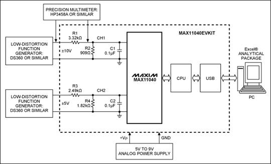 adc0809与pc机接口的电路原理图